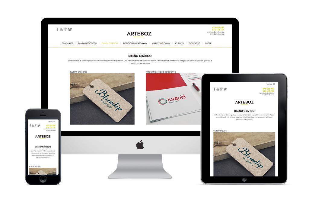 diseño web responsive para posicionamiento SEO
